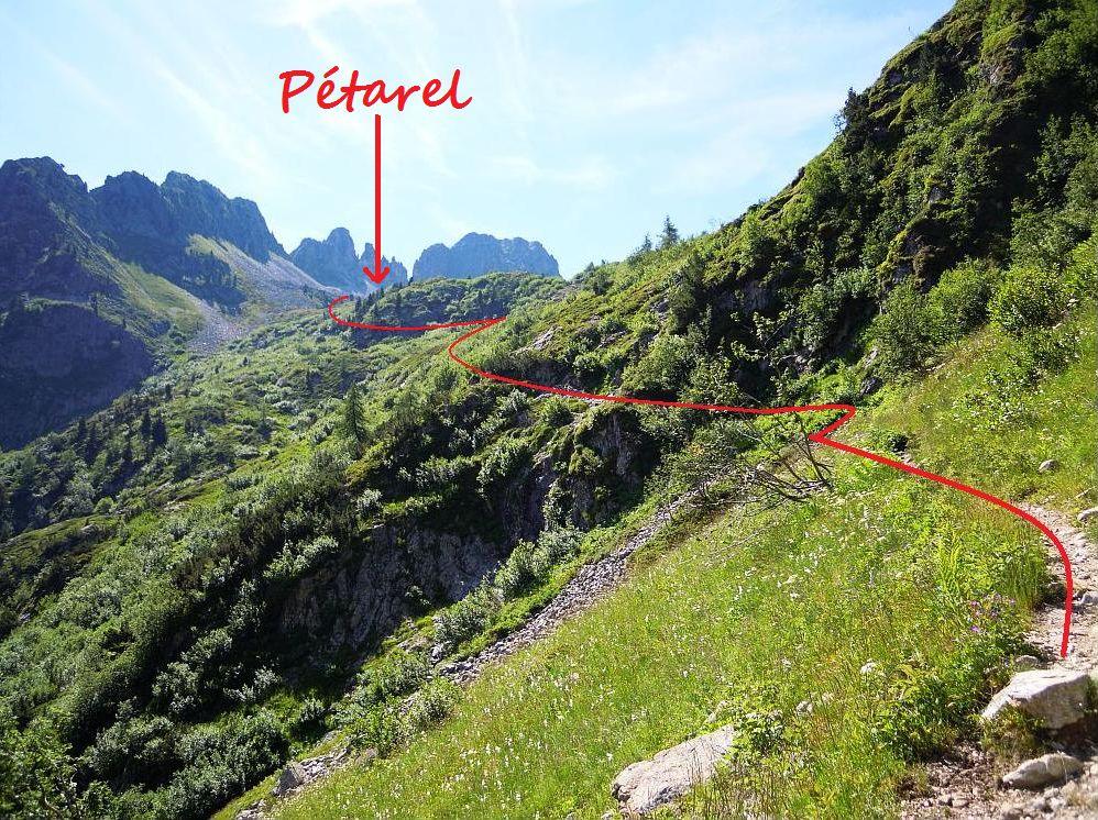 Sentier de Pétarel